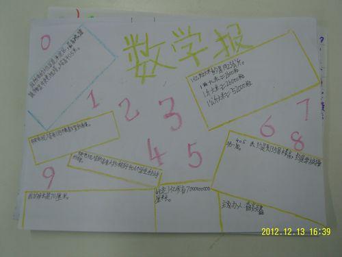 小学生六年级数学小报
